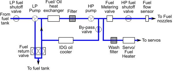 Engine Fuel System Schematic on Detent Valve Schematic