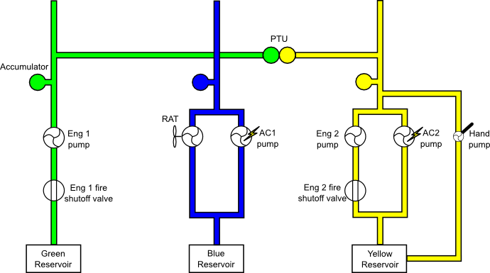 Electrical contacts in addition Refractometry Laboratory Manual moreover Ar01s14 moreover Fuses besides How Do I Create An Inactivity Timeout Device. on open switch schematic